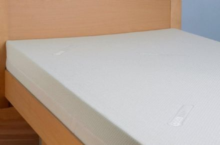 Mattress Topper Coolmax Cover